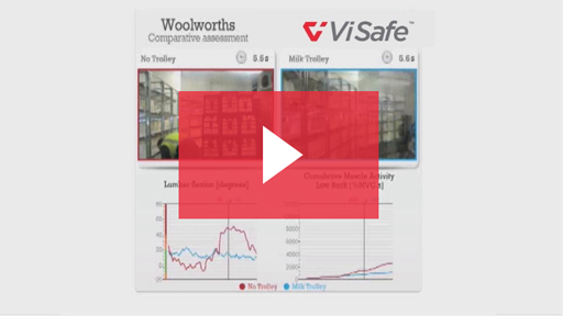 Woolworths Case Study Image